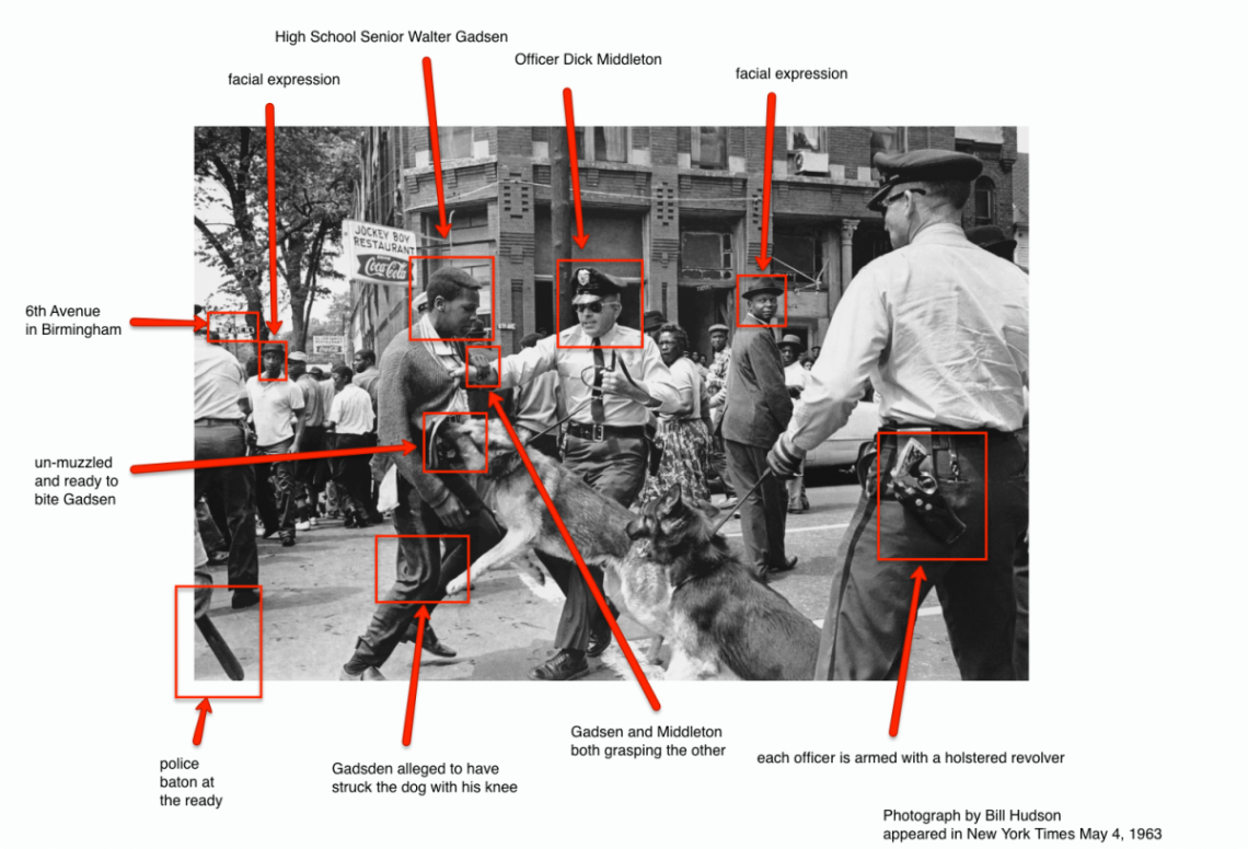 Annotating Images